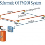 fm-200-schematic-1-728
